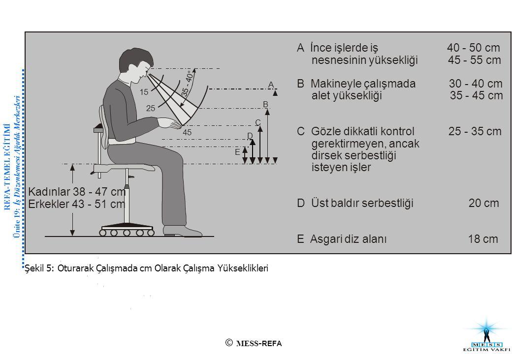REFA-TEMEL EĞİTİMİ Ünite 19: İş Düzenlemesi Ağırlık Merkezleri Şekil 5: Oturarak Çalışmada cm Olarak Çalışma Yükseklikleri © MESS - REFA l i j i l i l
