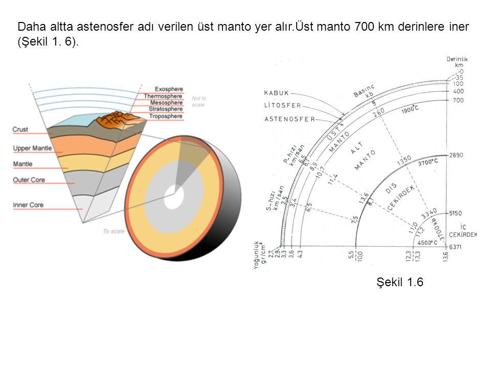 Daha altta astenosfer adı verilen üst manto yer alır.Üst manto 700 km derinlere iner (Şekil 1.