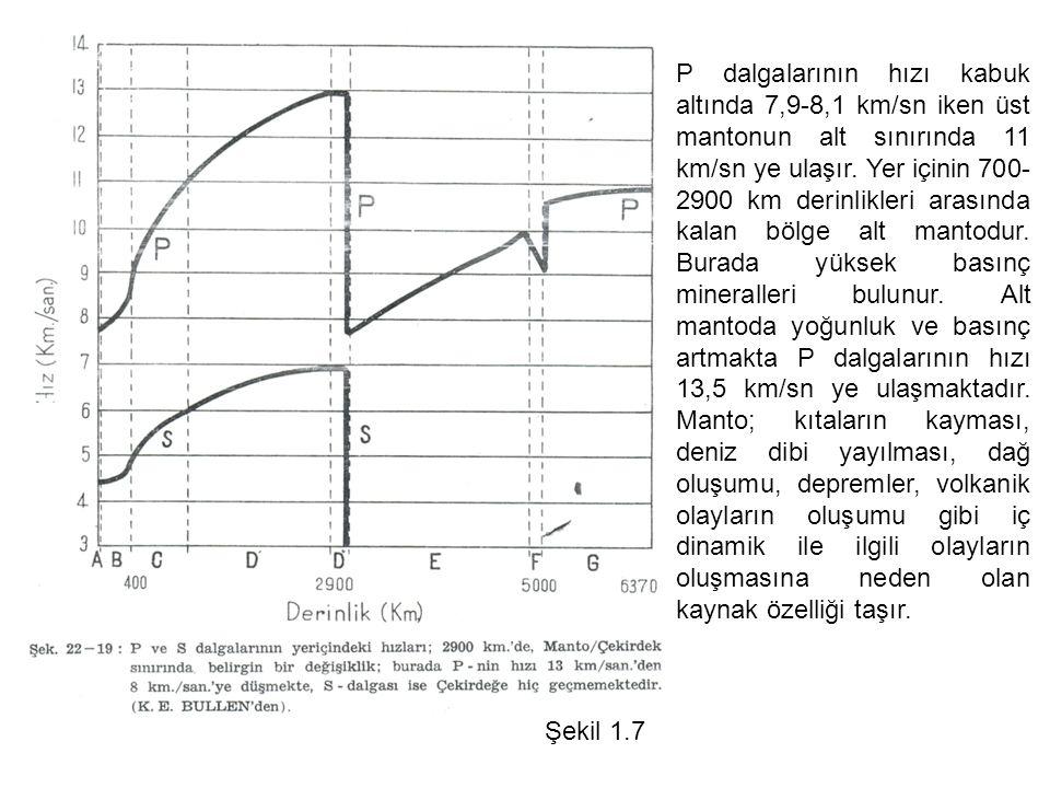 P dalgalarının hızı kabuk altında 7,9-8,1 km/sn iken üst mantonun alt sınırında 11 km/sn ye ulaşır.