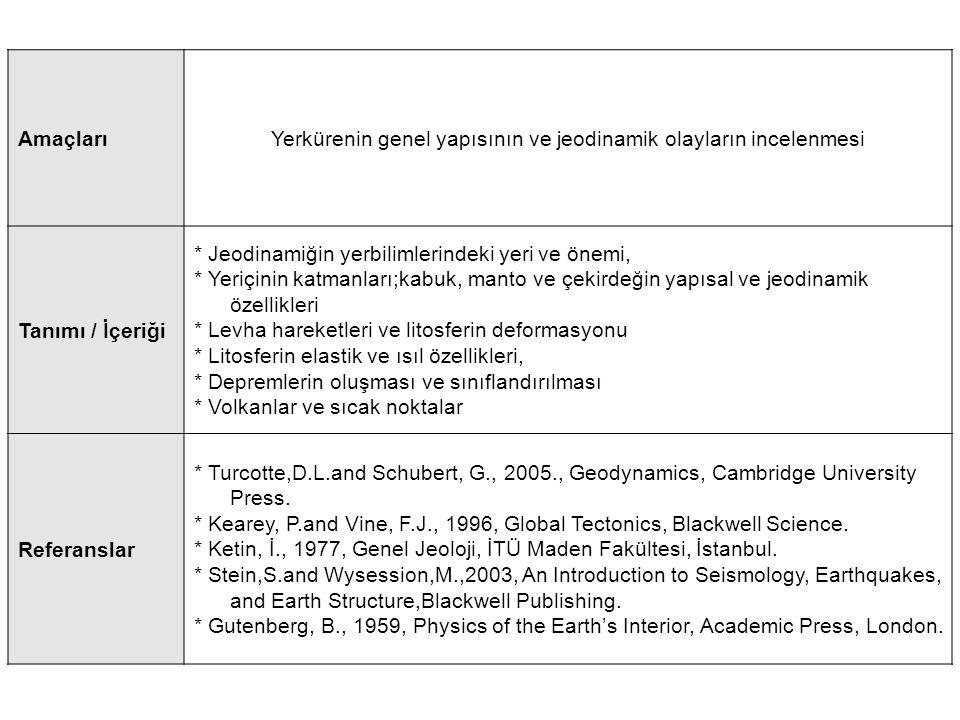 AmaçlarıYerkürenin genel yapısının ve jeodinamik olayların incelenmesi Tanımı / İçeriği * Jeodinamiğin yerbilimlerindeki yeri ve önemi, * Yeriçinin katmanları;kabuk, manto ve çekirdeğin yapısal ve jeodinamik özellikleri * Levha hareketleri ve litosferin deformasyonu * Litosferin elastik ve ısıl özellikleri, * Depremlerin oluşması ve sınıflandırılması * Volkanlar ve sıcak noktalar Referanslar * Turcotte,D.L.and Schubert, G., 2005., Geodynamics, Cambridge University Press.