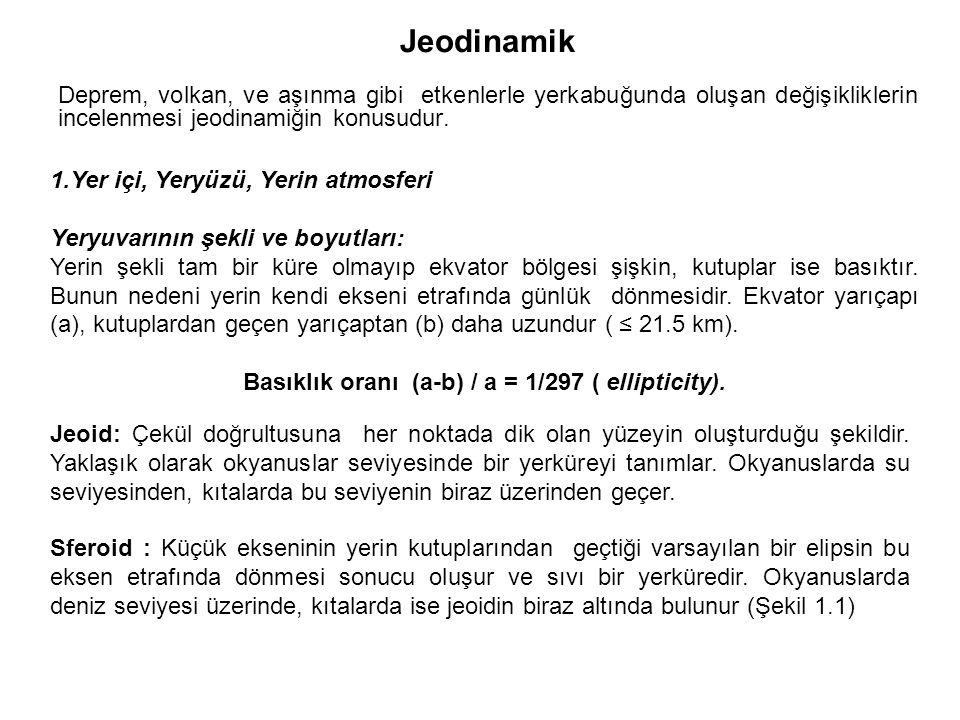 Jeodinamik Deprem, volkan, ve aşınma gibi etkenlerle yerkabuğunda oluşan değişikliklerin incelenmesi jeodinamiğin konusudur.