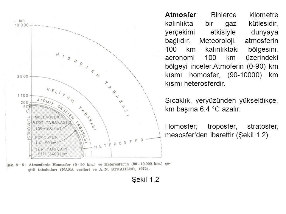 Yeryüzünden 80-400 km arasındaki bölge termosfer/ iyonosferdir.