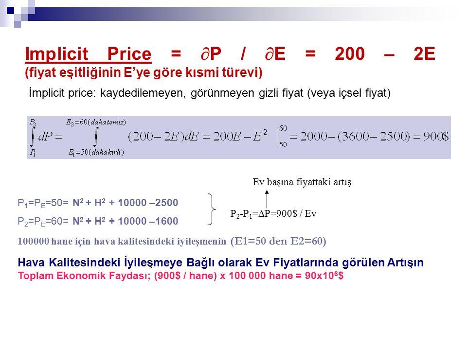 Implicit Price =  P /  E = 200 – 2E (fiyat eşitliğinin E'ye göre kısmi türevi) P 1 =P E =50= N 2 + H 2 + 10000 –2500 P 2 =P E =60= N 2 + H 2 + 10000 –1600 100000 hane için hava kalitesindeki iyileşmenin (E1=50 den E2=60) Hava Kalitesindeki İyileşmeye Bağlı olarak Ev Fiyatlarında görülen Artışın Toplam Ekonomik Faydası; (900$ / hane) x 100 000 hane = 90x10 6 $ P 2 -P 1 =  P=900$ / Ev İmplicit price: kaydedilemeyen, görünmeyen gizli fiyat (veya içsel fiyat) Ev başına fiyattaki artış