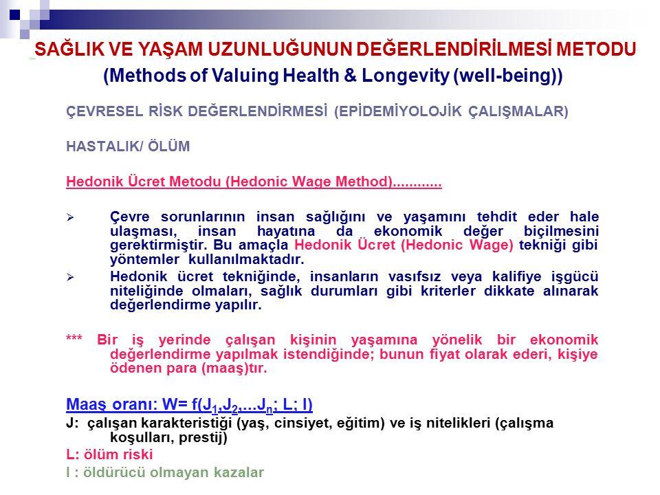 ÇEVRESEL RİSK DEĞERLENDİRMESİ (EPİDEMİYOLOJİK ÇALIŞMALAR) HASTALIK/ ÖLÜM Hedonik Ücret Metodu (Hedonic Wage Method)............