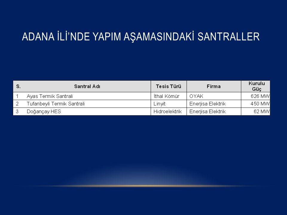 ADANA İLİ'NDE YAPIM AŞAMASINDAKİ SANTRALLER