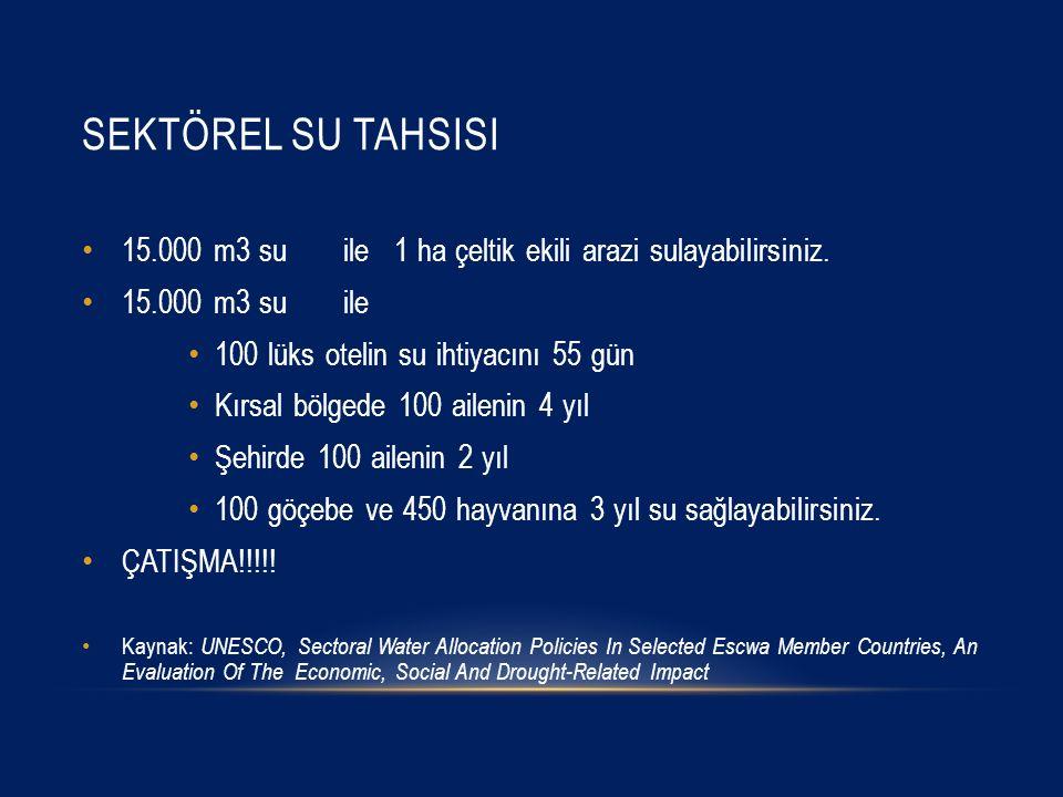 SEKTÖREL SU TAHSISI 15.000 m3 su ile 1 ha çeltik ekili arazi sulayabilirsiniz. 15.000 m3 su ile 100 lüks otelin su ihtiyacını 55 gün Kırsal bölgede 10