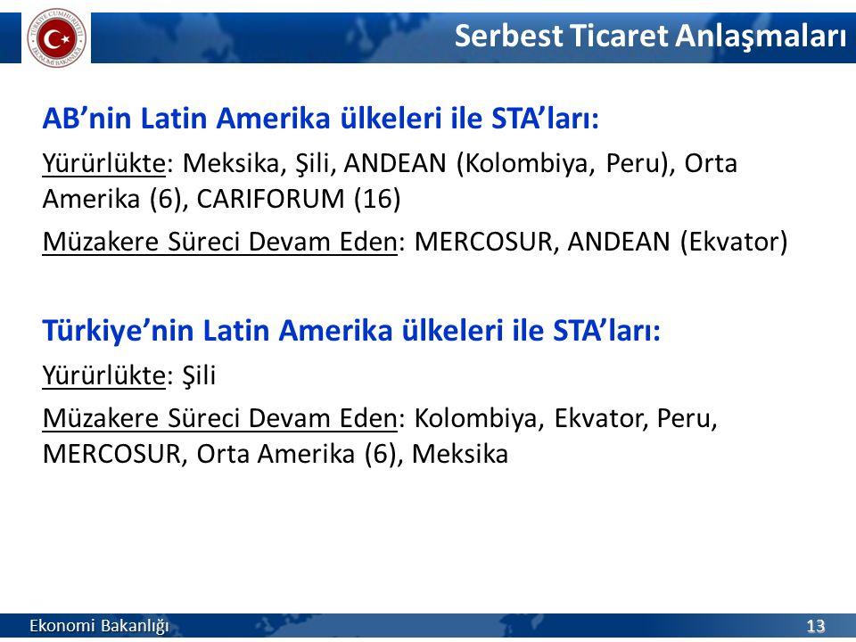 AB'nin Latin Amerika ülkeleri ile STA'ları: Yürürlükte: Meksika, Şili, ANDEAN (Kolombiya, Peru), Orta Amerika (6), CARIFORUM (16) Müzakere Süreci Devam Eden: MERCOSUR, ANDEAN (Ekvator) Türkiye'nin Latin Amerika ülkeleri ile STA'ları: Yürürlükte: Şili Müzakere Süreci Devam Eden: Kolombiya, Ekvator, Peru, MERCOSUR, Orta Amerika (6), Meksika Serbest Ticaret Anlaşmaları Ekonomi Bakanlığı 13