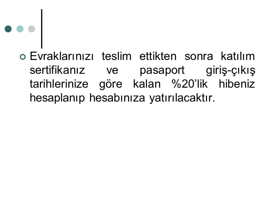 Evraklarınızı teslim ettikten sonra katılım sertifikanız ve pasaport giriş-çıkış tarihlerinize göre kalan %20'lik hibeniz hesaplanıp hesabınıza yatırı
