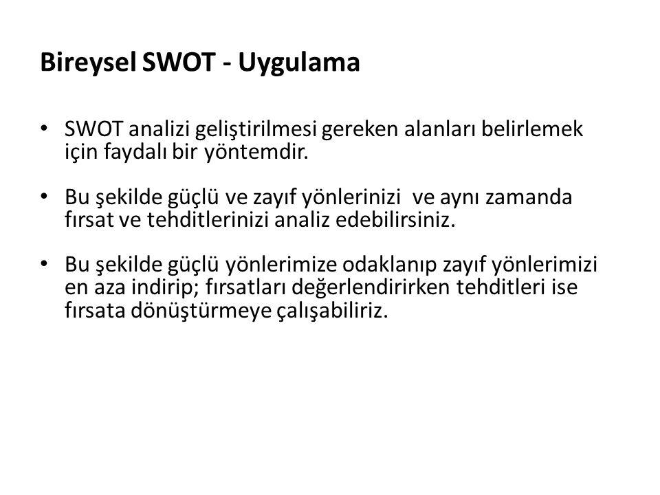 Bireysel SWOT - Uygulama SWOT analizi geliştirilmesi gereken alanları belirlemek için faydalı bir yöntemdir. Bu şekilde güçlü ve zayıf yönlerinizi ve