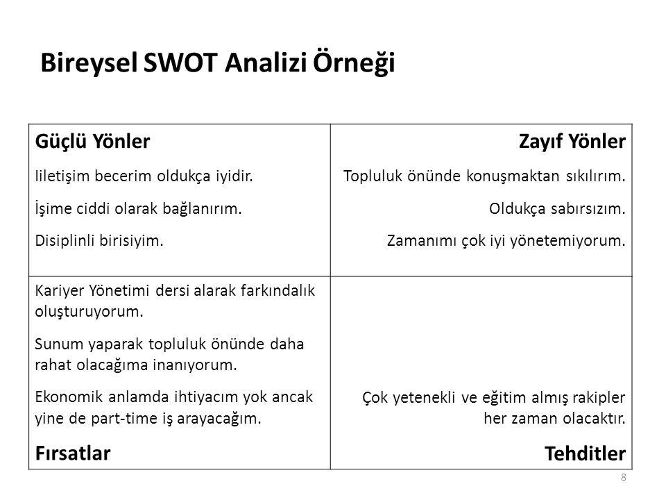 Bireysel SWOT Analizi Örneği 8 Güçlü Yönler Iiletişim becerim oldukça iyidir. İşime ciddi olarak bağlanırım. Disiplinli birisiyim. Zayıf Yönler Toplul