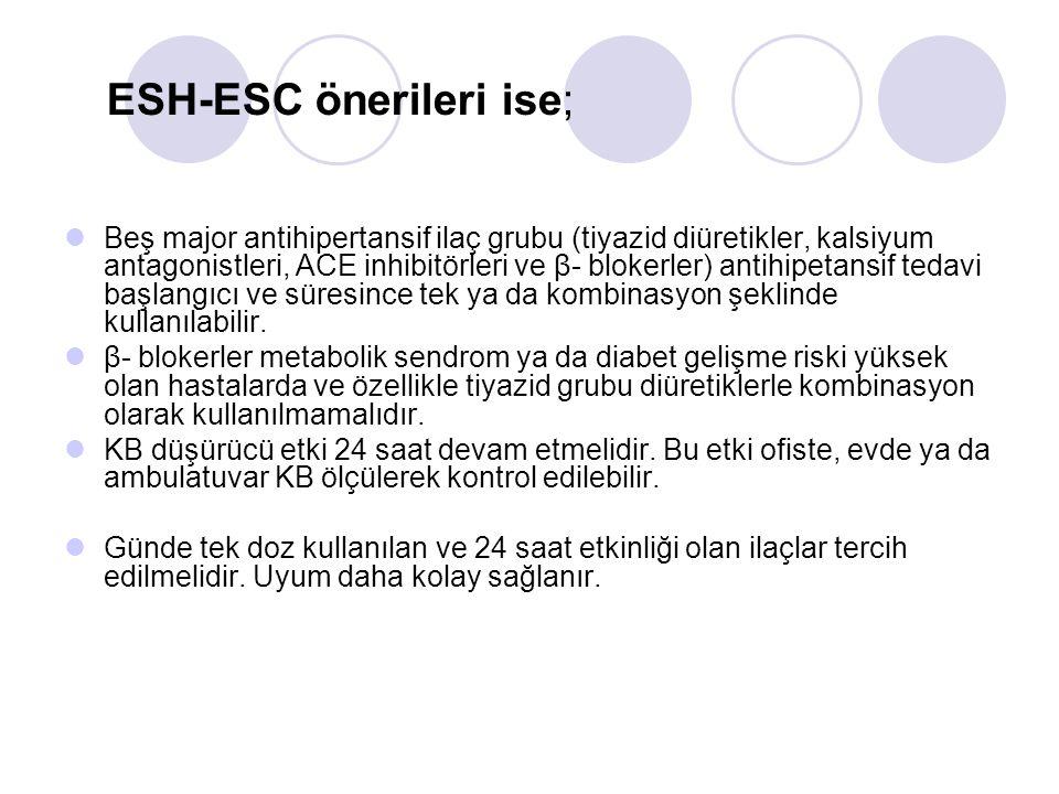 ESH-ESC önerileri ise; Beş major antihipertansif ilaç grubu (tiyazid diüretikler, kalsiyum antagonistleri, ACE inhibitörleri ve β- blokerler) antihipe