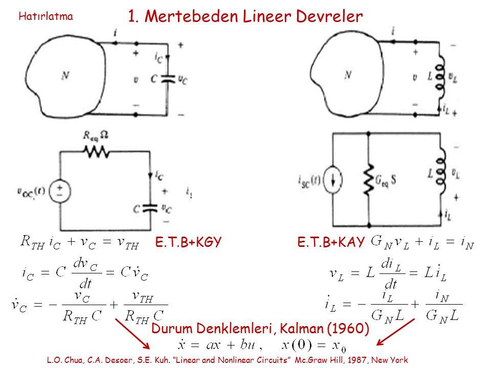 1.Mertebeden Lineer Devreler E.T.B+KGY E.T.B+KAY Durum Denklemleri, Kalman (1960) L.O.