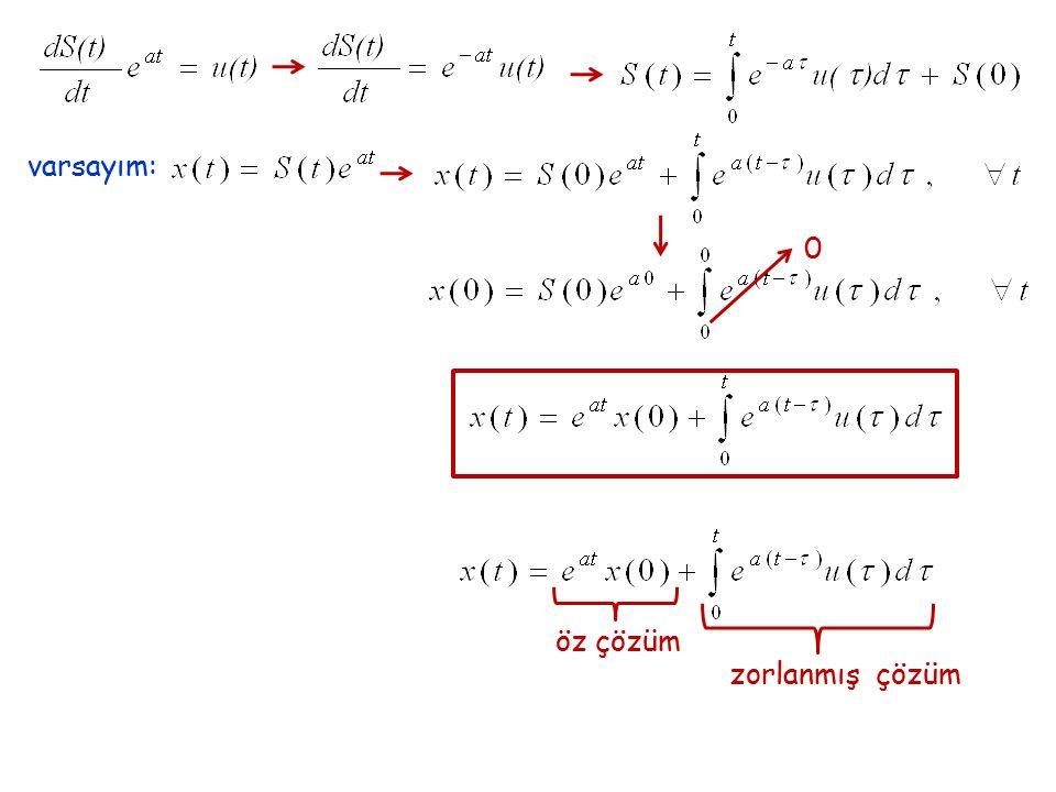 Durum Denkemlerinin Elde Edilmesi I- İki uçlu direnç, endüklenmiş kapasite bağımsız akım ve gerilim kaynaklarının oluşmuş devrelerde durum denklemlerinin elde edilmesi Amaç: durum değişkenleri - kapasite gerilimleri, endüktans akımları çıkış büyüklükleri - ilgilenilen eleman akımları ve gerilimleri giriş büyüklükleri - bağımsız akım kaynağının akımı ve bağımsız gerilim kaynaklarının gerilimleri Yöntem: 1.
