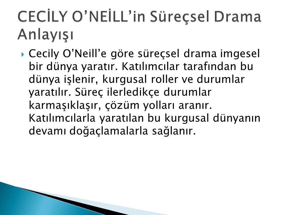  Cecily O'Neill'e göre süreçsel drama imgesel bir dünya yaratır. Katılımcılar tarafından bu dünya işlenir, kurgusal roller ve durumlar yaratılır. Sür