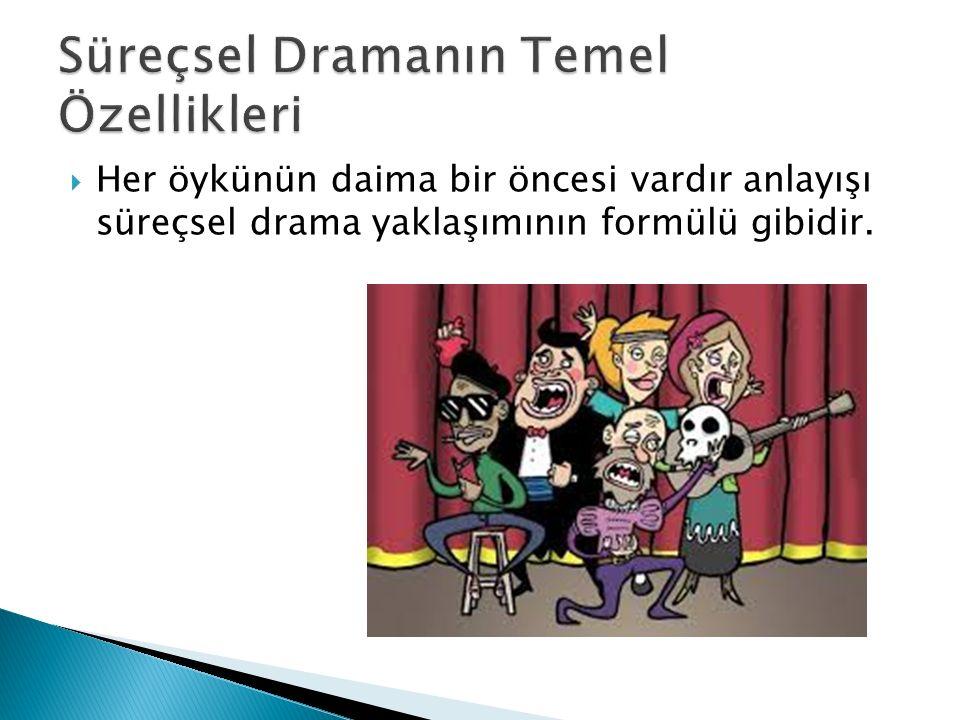  Süreçsel dramada soru sorma ve problem çözme, yaşayarak öğrenme, öğretmenin role girmesi ve rolden çıkması (yansıtmak) gibi kavramlar bulunmaktadır.