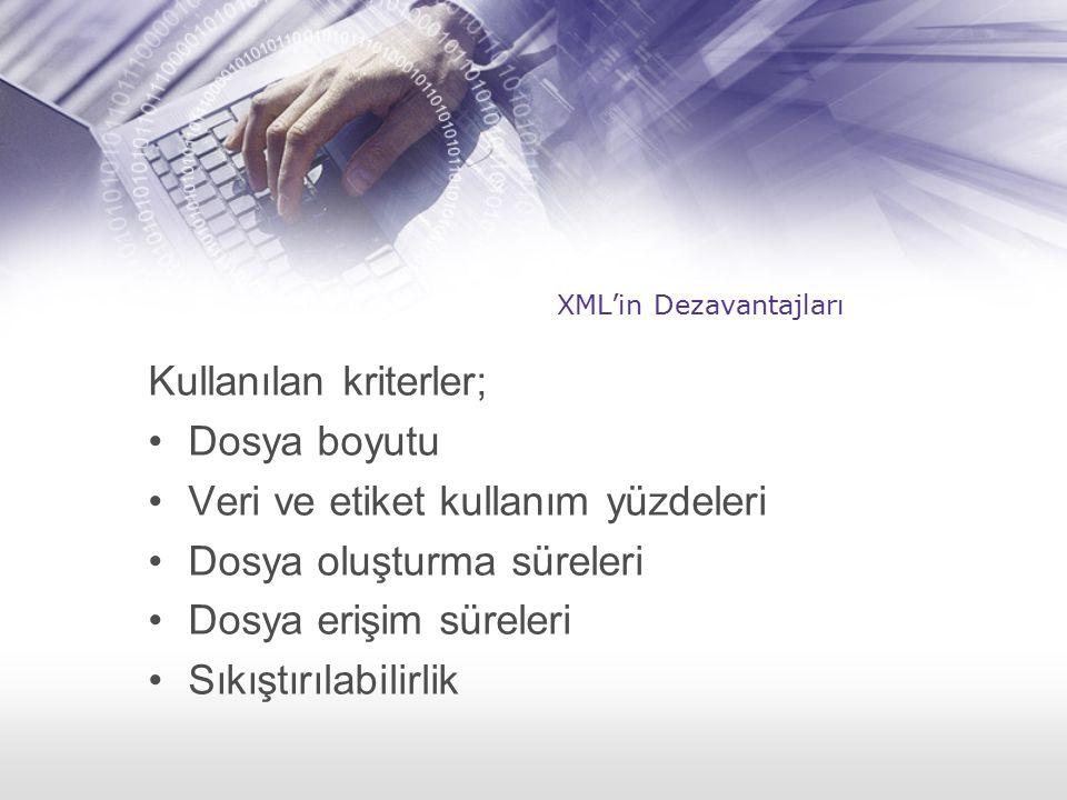 XML'in Dezavantajları Kullanılan kriterler; Dosya boyutu Veri ve etiket kullanım yüzdeleri Dosya oluşturma süreleri Dosya erişim süreleri Sıkıştırılabilirlik