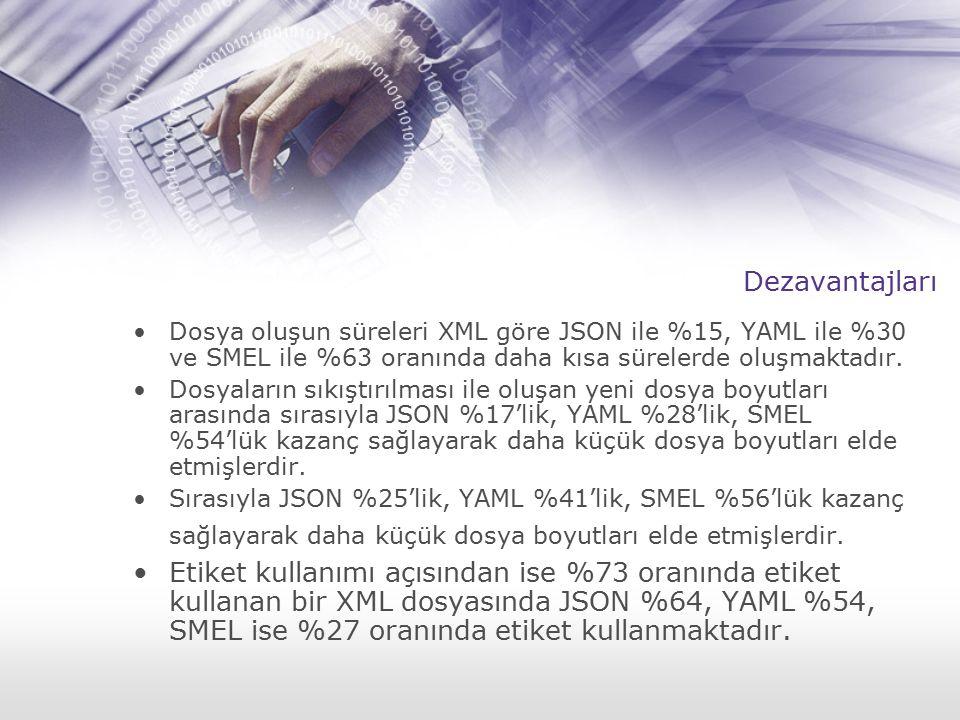 Dezavantajları Dosya oluşun süreleri XML göre JSON ile %15, YAML ile %30 ve SMEL ile %63 oranında daha kısa sürelerde oluşmaktadır.