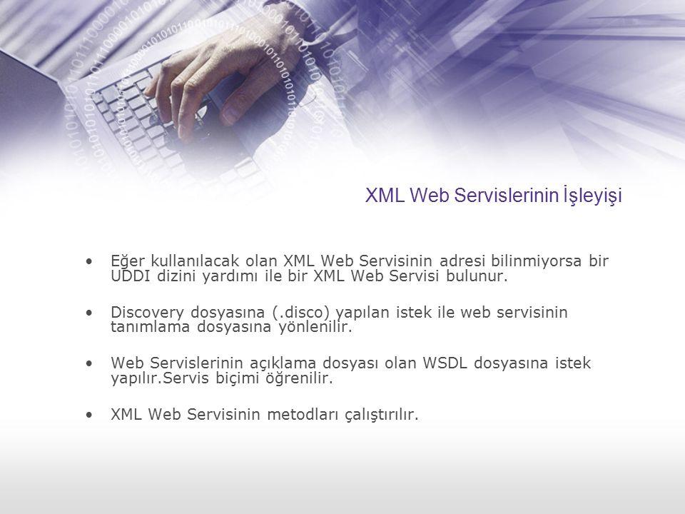 XML Web Servislerinin İşleyişi Eğer kullanılacak olan XML Web Servisinin adresi bilinmiyorsa bir UDDI dizini yardımı ile bir XML Web Servisi bulunur.