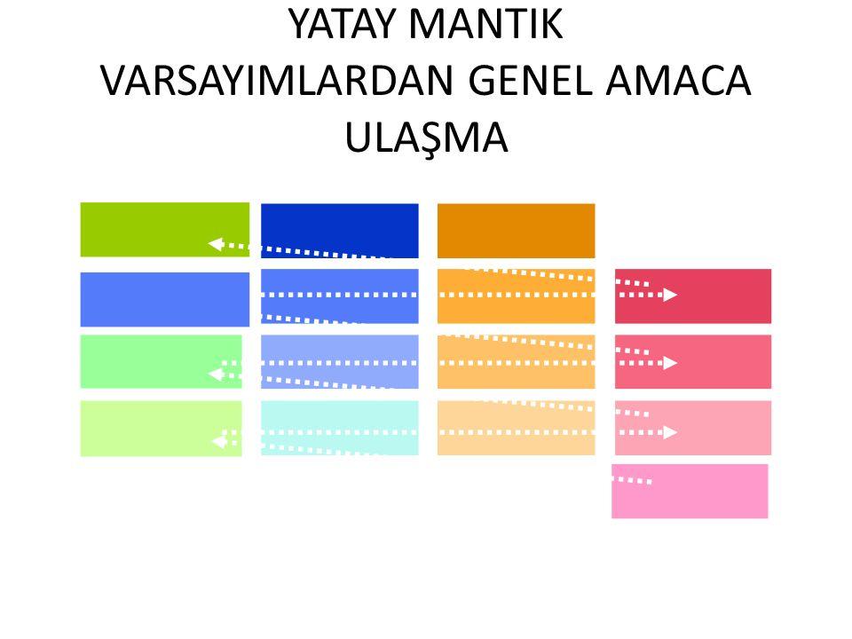 YATAY MANTIK VARSAYIMLARDAN GENEL AMACA ULAŞMA