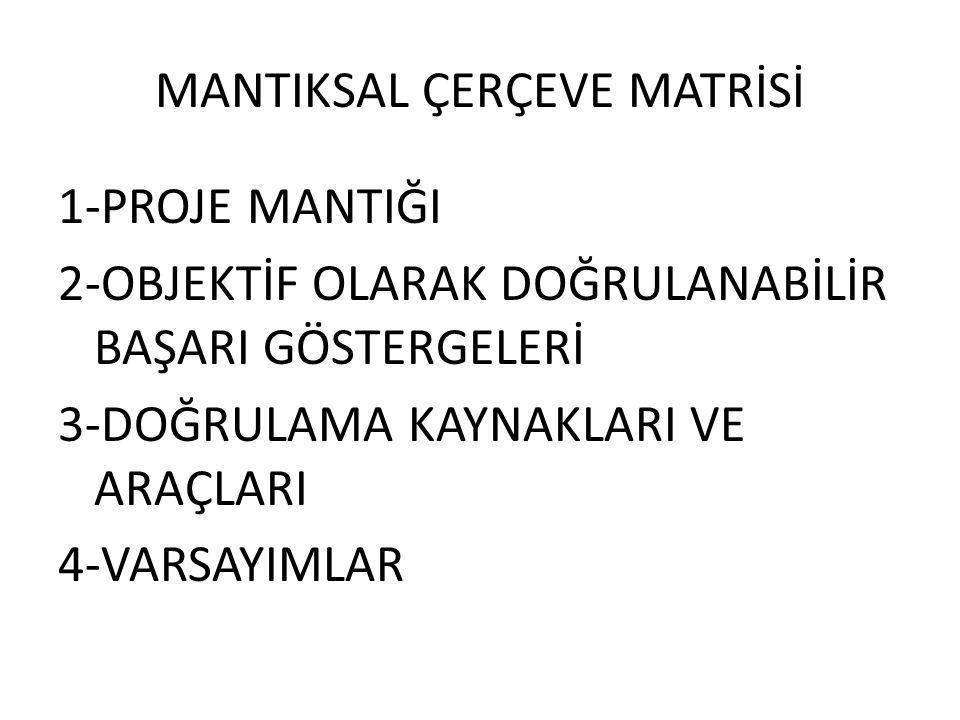 MANTIKSAL ÇERÇEVE MATRİSİ 1-PROJE MANTIĞI 2-OBJEKTİF OLARAK DOĞRULANABİLİR BAŞARI GÖSTERGELERİ 3-DOĞRULAMA KAYNAKLARI VE ARAÇLARI 4-VARSAYIMLAR