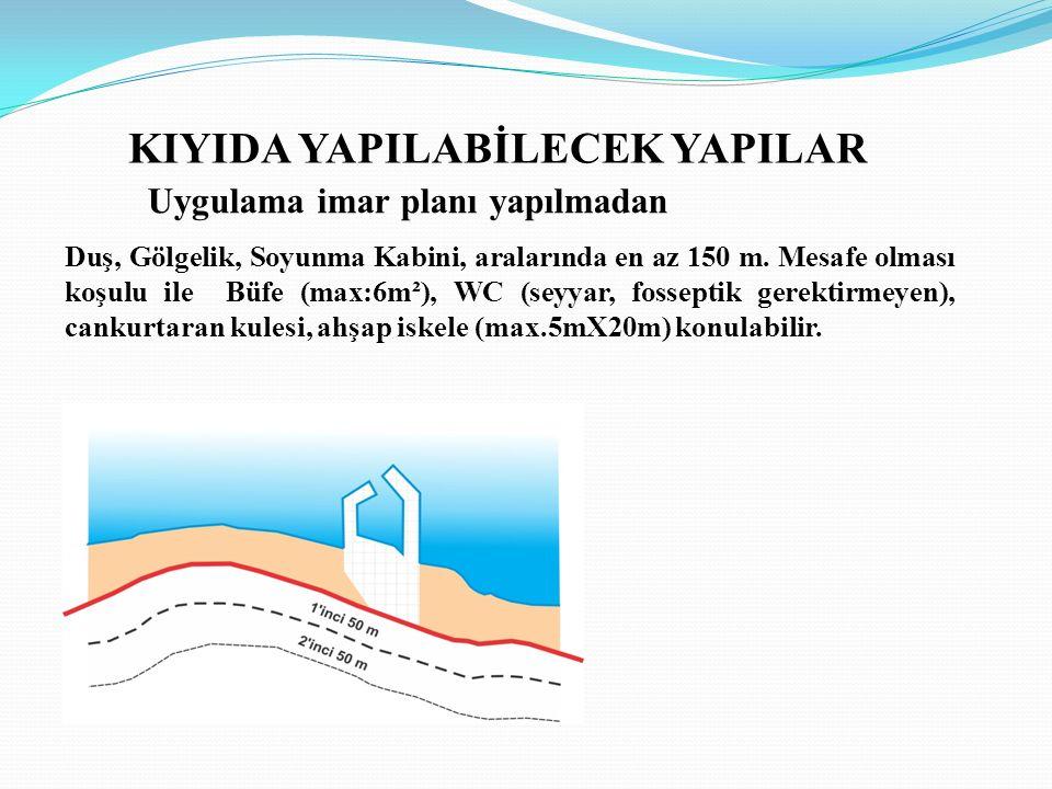 KIYIDA YAPILABİLECEK YAPILAR Duş, Gölgelik, Soyunma Kabini, aralarında en az 150 m.