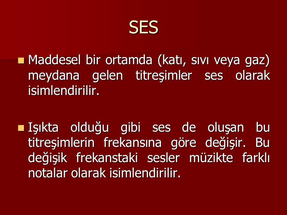 SES Maddesel bir ortamda (katı, sıvı veya gaz) meydana gelen titreşimler ses olarak isimlendirilir. Maddesel bir ortamda (katı, sıvı veya gaz) meydana