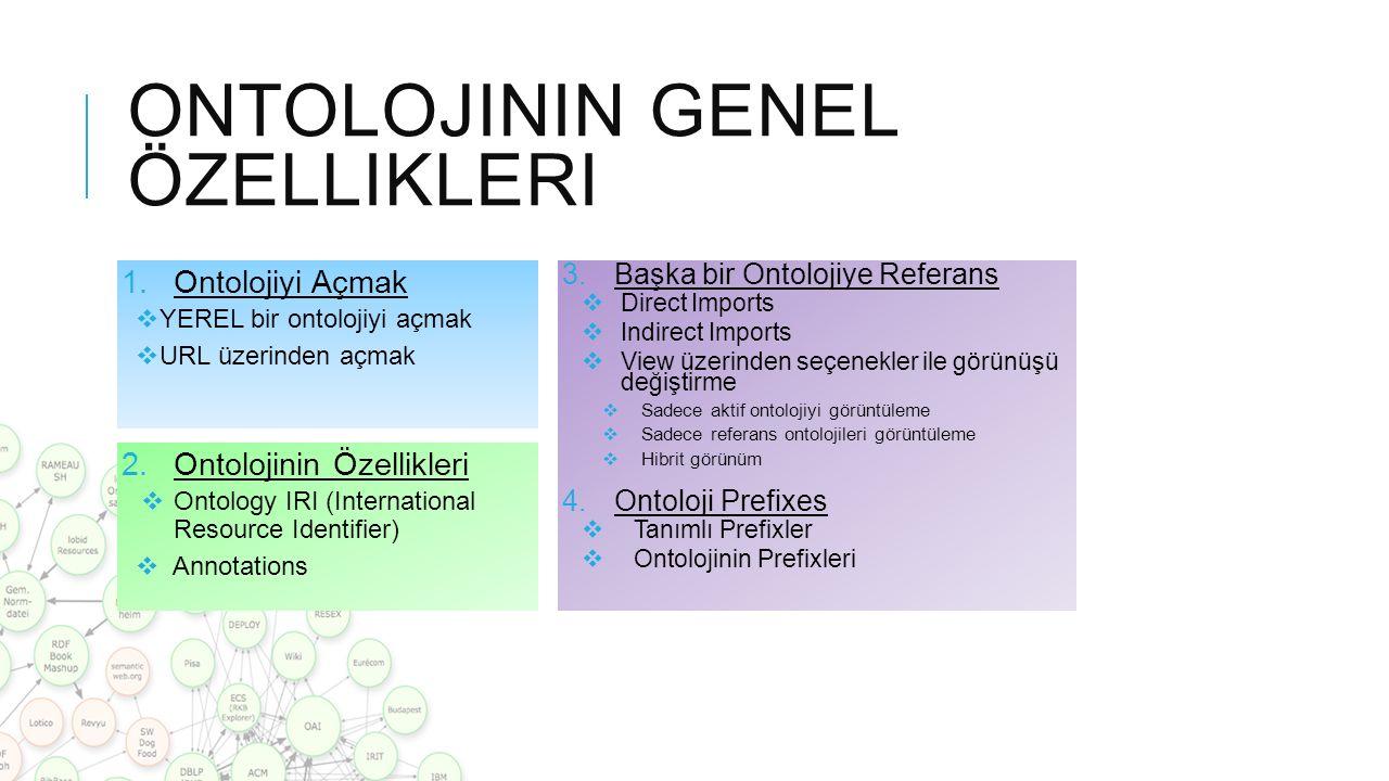 ONTOLOJIDE BULUNAN KAVRAMLAR 1.SINIFLAR(CLASSES)  Alt ve Üst sınıf hiyerarşisi  Annotations  Ontolojik olarak anlamlı olmayan  Değişmeyen (Demografik) özellikler  Açıklamalar (Descriptions)  Diğer Ontoloji Kavramları ile ilişkilerini tanımlar 2.ÖZELLİKLER (PROPERTIES) 3.Örnekler (Individuals)  Sınıf seçilerek örnekleri listelenir  Açıklamalar (Descriptions)  Hangi sınıflara ait olduğu (types)  Aynı ya da farklı olduğu ÖRNEKLER  Özellik Tanımları (Property Assertions)  Nesne Özellikleri Tanımları  Hangi tür sınıfa ait olduğu belli olan örnekler o sınıfa ait nesne özelliklerini kullanabilir ve diğer kendisini örneklere bağlar.