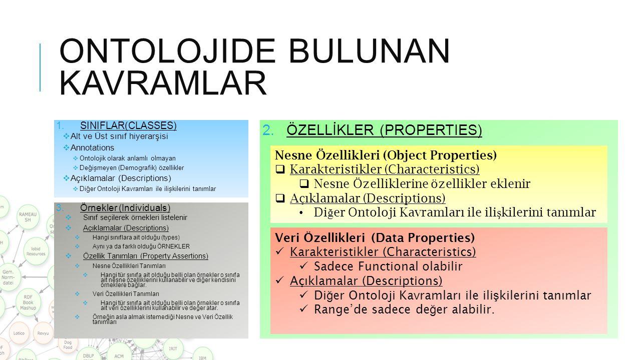 ONTOLOJIDE BULUNAN KAVRAMLAR 1.SINIFLAR(CLASSES)  Alt ve Üst sınıf hiyerarşisi  Annotations  Ontolojik olarak anlamlı olmayan  Değişmeyen (Demogra