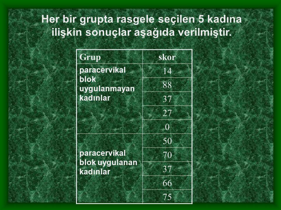 Her bir grupta rasgele seçilen 5 kadına ilişkin sonuçlar aşağıda verilmiştir.