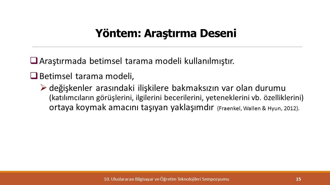 Yöntem: Araştırma Deseni  Araştırmada betimsel tarama modeli kullanılmıştır.  Betimsel tarama modeli,  değişkenler arasındaki ilişkilere bakmaksızı