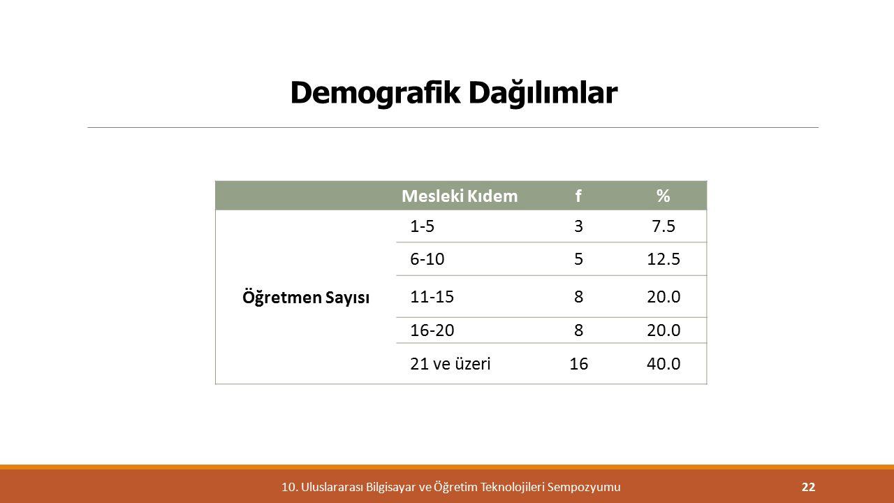 Mesleki Kıdemf% Öğretmen Sayısı 1-537.5 6-10512.5 11-15820.0 16-20820.0 21 ve üzeri1640.0 22 Demografik Dağılımlar 10. Uluslararası Bilgisayar ve Öğre