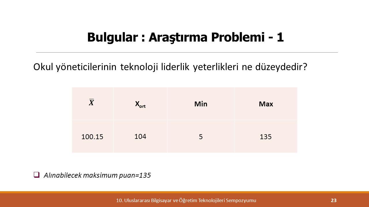 Bulgular : Araştırma Problemi - 1 Okul yöneticilerinin teknoloji liderlik yeterlikleri ne düzeydedir?  Alınabilecek maksimum puan=135 23 X ort MinMax