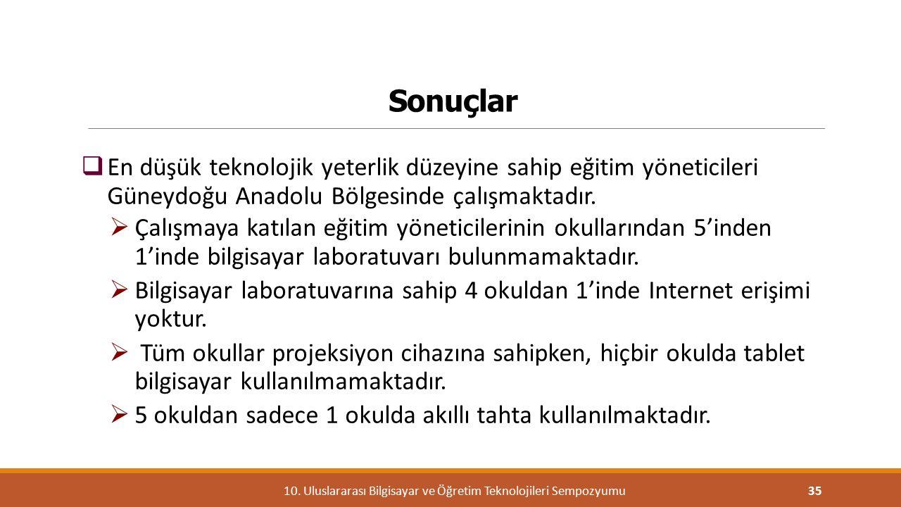  En düşük teknolojik yeterlik düzeyine sahip eğitim yöneticileri Güneydoğu Anadolu Bölgesinde çalışmaktadır.  Çalışmaya katılan eğitim yöneticilerin