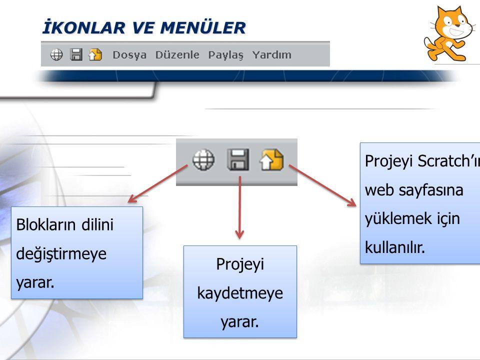 İKONLAR VE MENÜLER Blokların dilini değiştirmeye yarar. Projeyi kaydetmeye yarar. Projeyi Scratch'ın web sayfasına yüklemek için kullanılır.