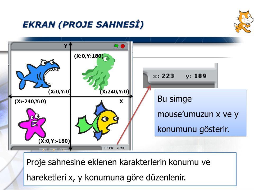EKRAN (PROJE SAHNESİ) Bu simge mouse'umuzun x ve y konumunu gösterir. Proje sahnesine eklenen karakterlerin konumu ve hareketleri x, y konumuna göre d