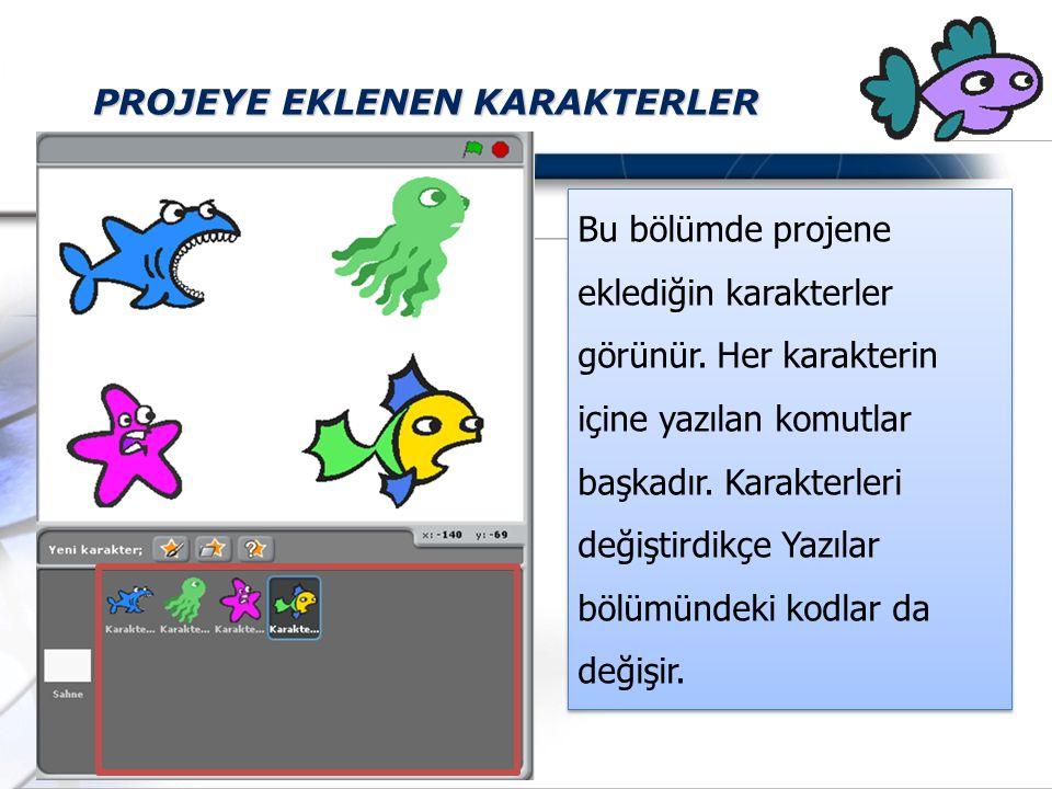 PROJEYE EKLENEN KARAKTERLER Bu bölümde projene eklediğin karakterler görünür. Her karakterin içine yazılan komutlar başkadır. Karakterleri değiştirdik