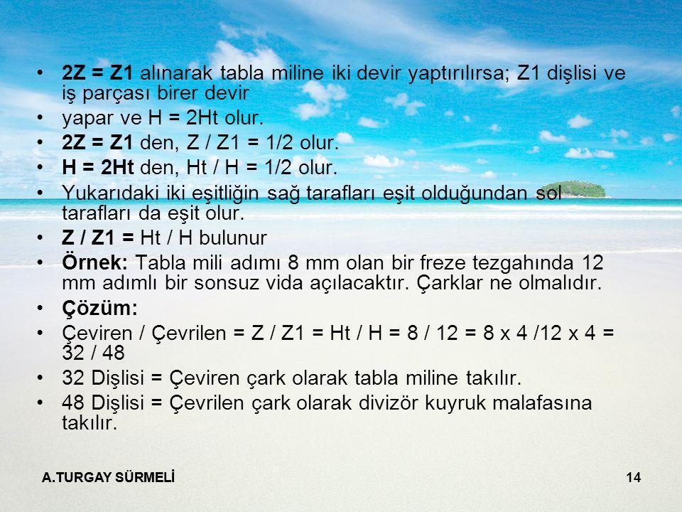 A.TURGAY SÜRMELİ 14 2Z = Z1 alınarak tabla miline iki devir yaptırılırsa; Z1 dişlisi ve iş parçası birer devir yapar ve H = 2Ht olur. 2Z = Z1 den, Z /