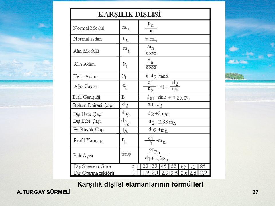 A.TURGAY SÜRMELİ 27 Karşılık dişlisi elamanlarının formülleri