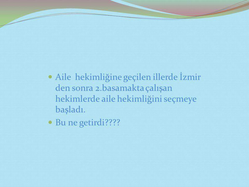 Aile hekimliğine geçilen illerde İzmir den sonra 2.basamakta çalışan hekimlerde aile hekimliğini seçmeye başladı.