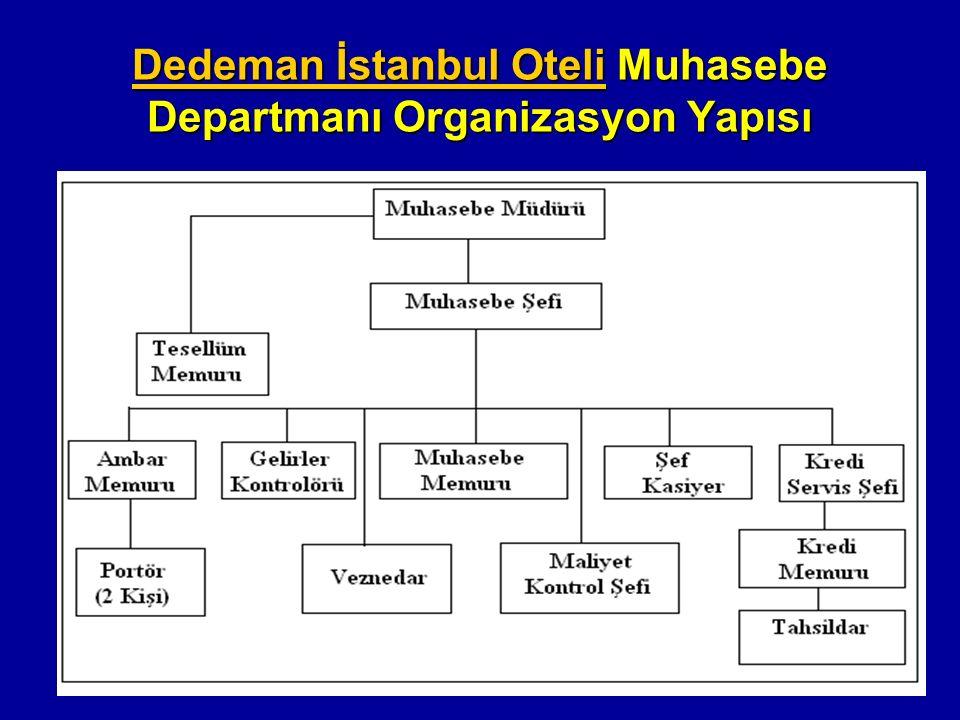 Dedeman İstanbul OteliDedeman İstanbul Oteli Muhasebe Departmanı Organizasyon Yapısı Dedeman İstanbul Oteli