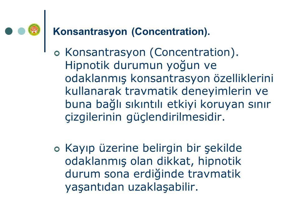 Konsantrasyon (Concentration). Konsantrasyon (Concentration).