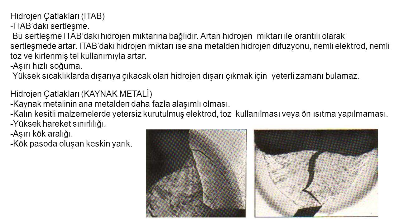 Hidrojen Çatlakları (ITAB) -ITAB'daki sertleşme. Bu sertleşme ITAB'daki hidrojen miktarına bağlıdır. Artan hidrojen miktarı ile orantılı olarak sertle