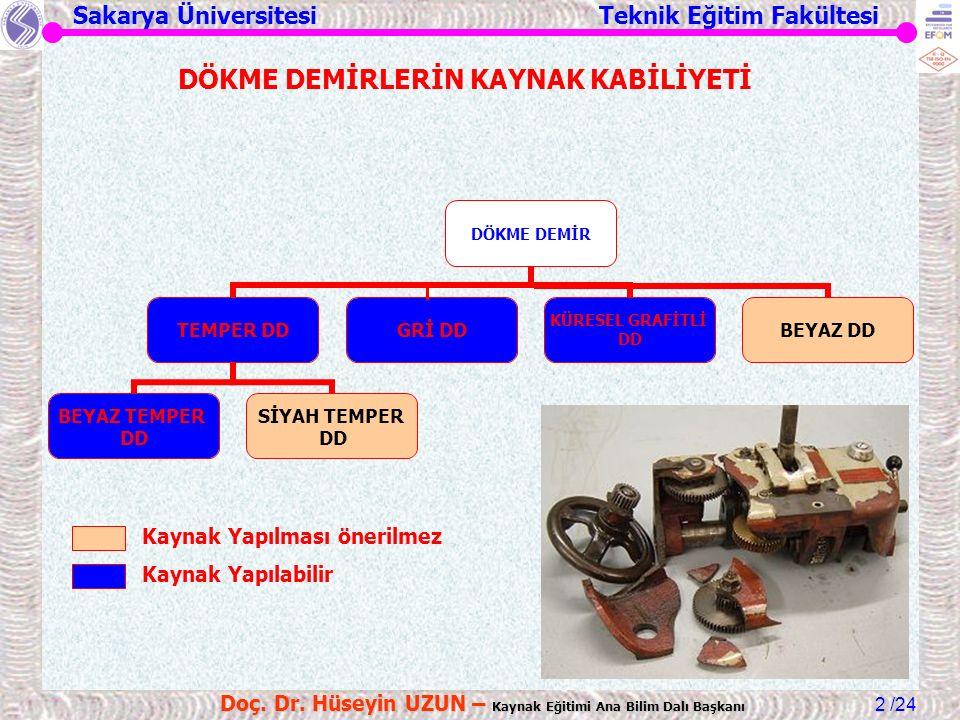 Sakarya Üniversitesi Teknik Eğitim Fakültesi /24 Doç. Dr. Hüseyin UZUN – Kaynak Eğitimi Ana Bilim Dalı Başkanı 2 Kaynak Yapılması önerilmez Kaynak Yap