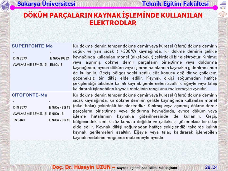 Sakarya Üniversitesi Teknik Eğitim Fakültesi /24 Doç. Dr. Hüseyin UZUN – Kaynak Eğitimi Ana Bilim Dalı Başkanı 28 DÖKÜM PARÇALARIN KAYNAK İŞLEMİNDE KU