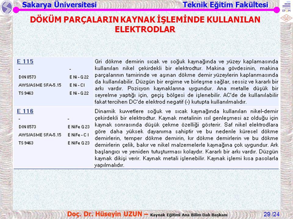 Sakarya Üniversitesi Teknik Eğitim Fakültesi /24 Doç. Dr. Hüseyin UZUN – Kaynak Eğitimi Ana Bilim Dalı Başkanı 29 DÖKÜM PARÇALARIN KAYNAK İŞLEMİNDE KU