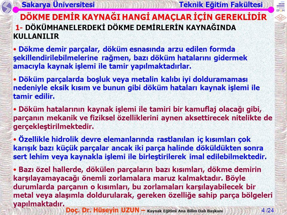Sakarya Üniversitesi Teknik Eğitim Fakültesi /24 Doç. Dr. Hüseyin UZUN – Kaynak Eğitimi Ana Bilim Dalı Başkanı 4 1- DÖKÜMHANELERDEKİ DÖKME DEMİRLERİN