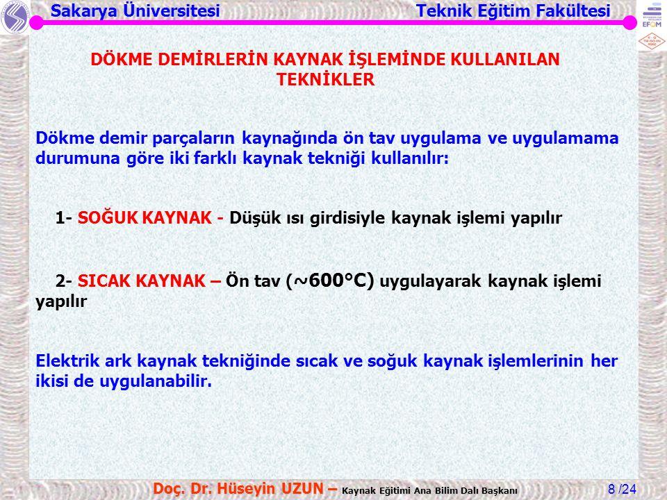 Sakarya Üniversitesi Teknik Eğitim Fakültesi /24 Doç. Dr. Hüseyin UZUN – Kaynak Eğitimi Ana Bilim Dalı Başkanı 8 Dökme demir parçaların kaynağında ön