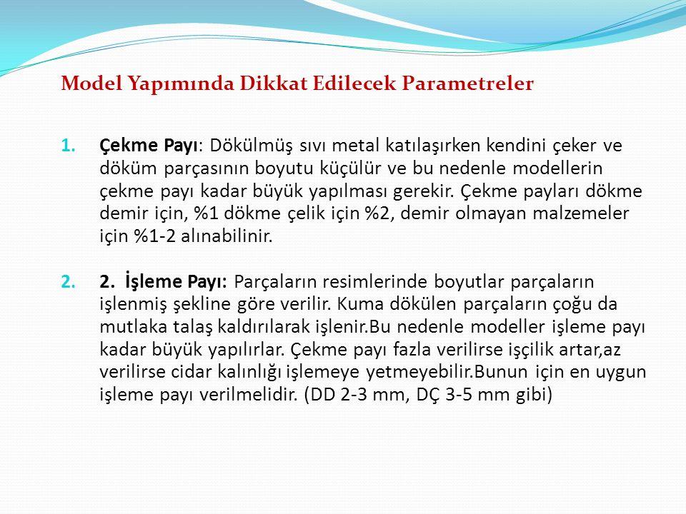 Model Yapımında Dikkat Edilecek Parametreler 1.