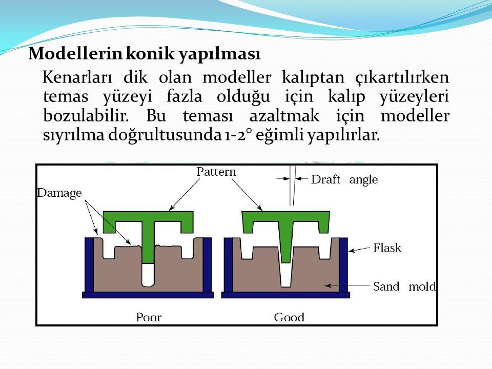 Modellerin konik yapılması Kenarları dik olan modeller kalıptan çıkartılırken temas yüzeyi fazla olduğu için kalıp yüzeyleri bozulabilir.