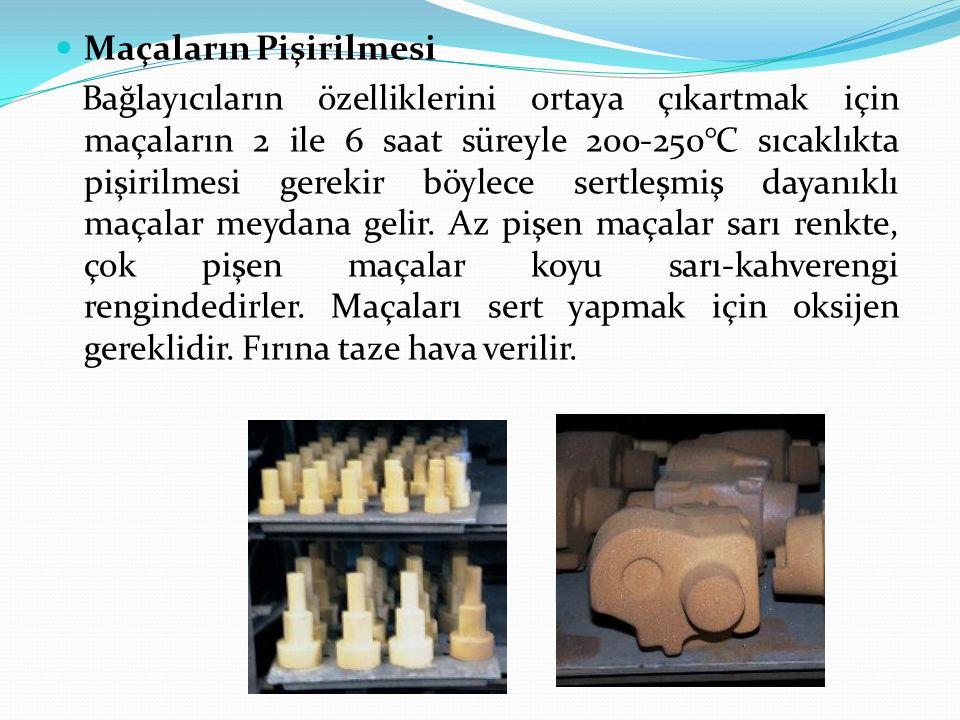 Maçaların Pişirilmesi Bağlayıcıların özelliklerini ortaya çıkartmak için maçaların 2 ile 6 saat süreyle 200-250°C sıcaklıkta pişirilmesi gerekir böylece sertleşmiş dayanıklı maçalar meydana gelir.